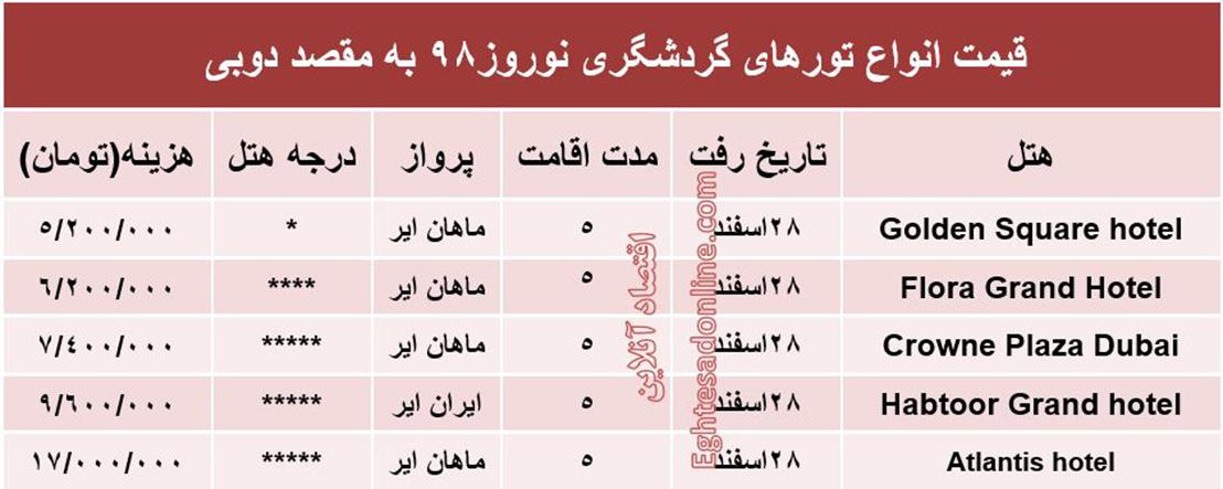 امسال گذراندن نوروز در دوبی چقدر خرج دارد؟